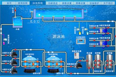 泳池智能控制系统